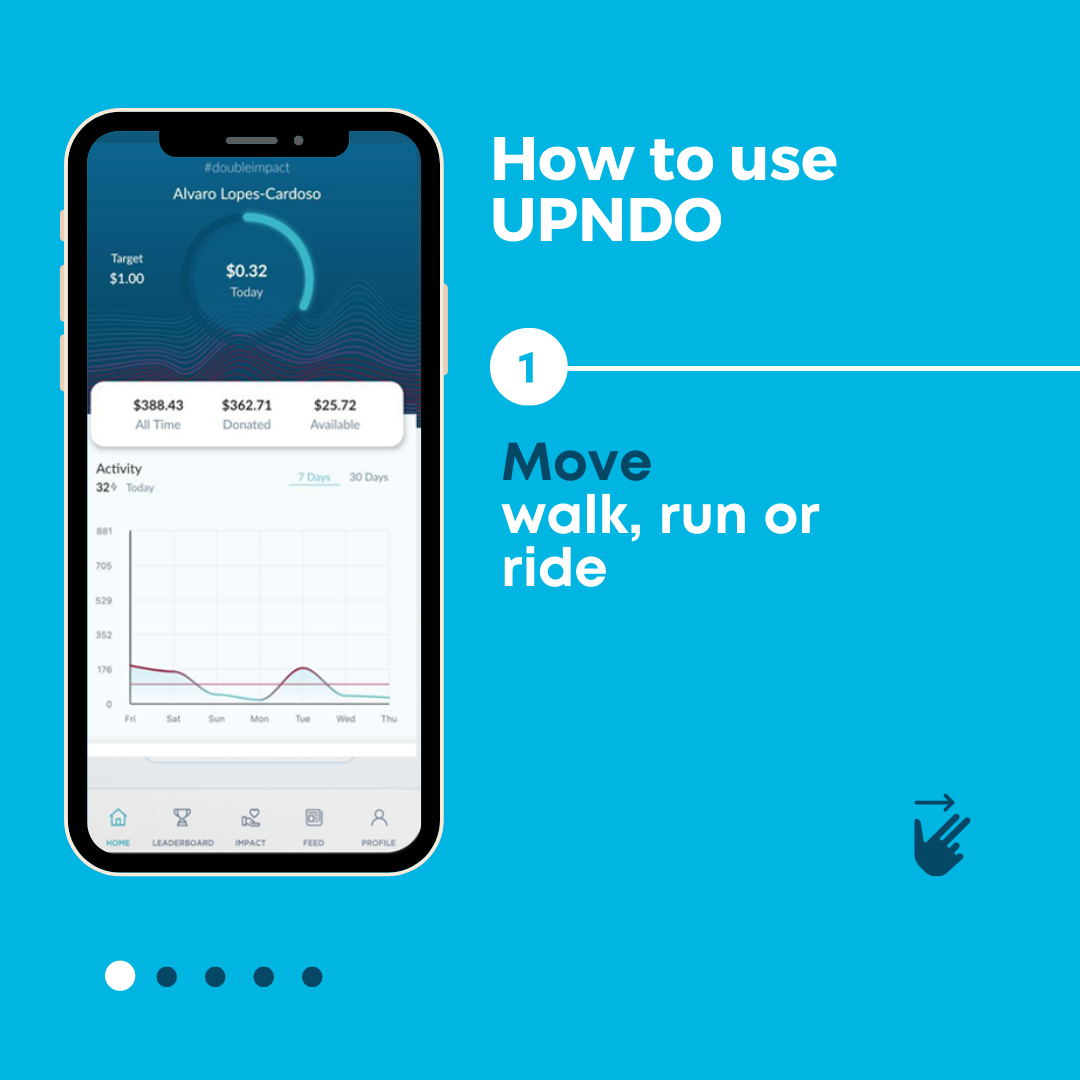 How to use upndo - site